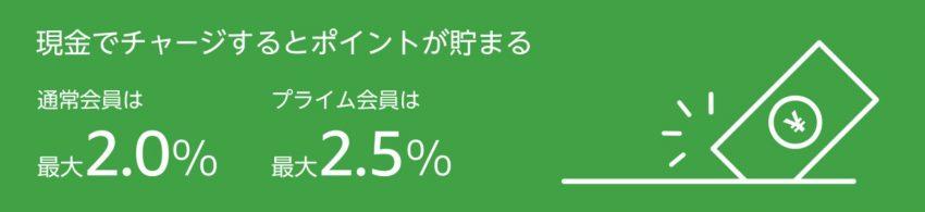 Amazonチャージ現金でチャージする度最大2.5%